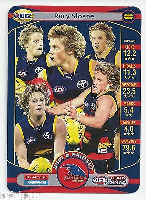 01 Which of these current... Rory SLOANE 2014 Teamcoach ADVERTISER Quiz