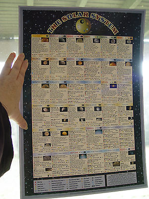 THE SOLAR SYSTEM WALL CHART - 480 x 335 mm Wicca Witch Pagan Goth New Age