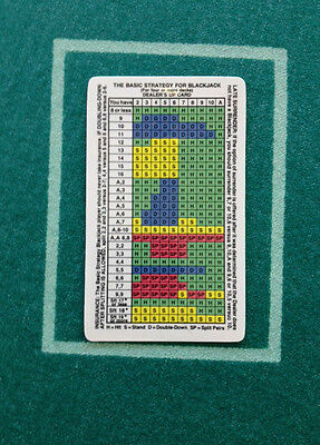 BLACKJACK CARD-BASIC STRATEGY from Vas Spanos BJ Expert - Lot of 5
