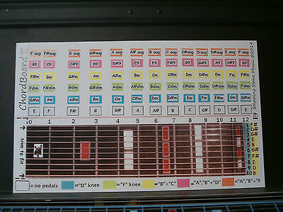 "NEW ""ChordBoard II"" for Pedal Steel Guitar E9th tuning"