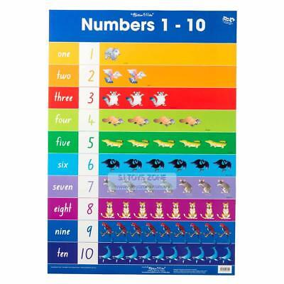 Early Learning Numbers 1 to 10/Addition to 10 Double Sided Chart