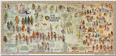 SET OF 4 x GODDESS TIMELINE POSTERS 1610 x 457 + 304 x 304 mm Wicca Pagan Witch