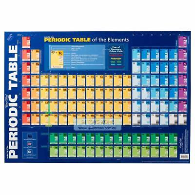 Early Learning Periodic Table Double Sided Wall Chart Poster