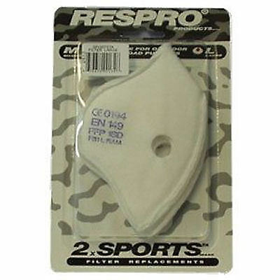 Respro Sportsta Anti-Pollution Face Mask Replacement Spare Filters 2 Pack Medium