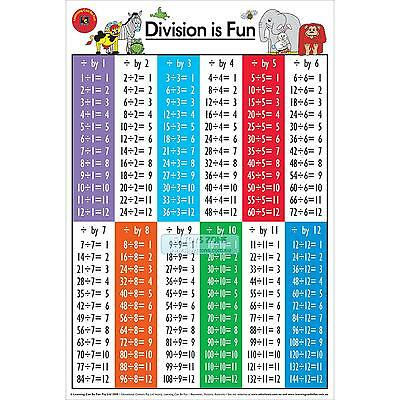 Early Learning  Division Is Fun Educational Wall Chart Poster