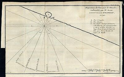 Acapulco Mexico coast c.1750 antique engraved Anson voyage map