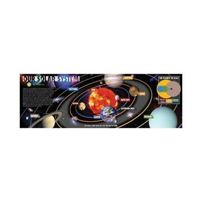 Our Solar System Smithsonian Educational Chart 36x12 Art print poster