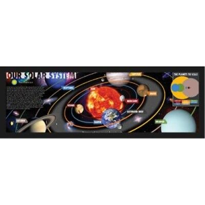 FRAMED Our Solar System Smithsonian Educational Chart 36x12 Art print poster