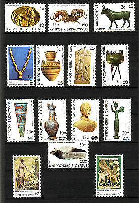 Cyprus 1983 Definitive Set To £2 U/m..........