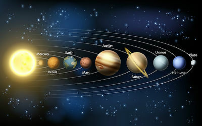 Solar System Space Planet Poster 3 - Various Sizes - Wipe Clean Laminated Option