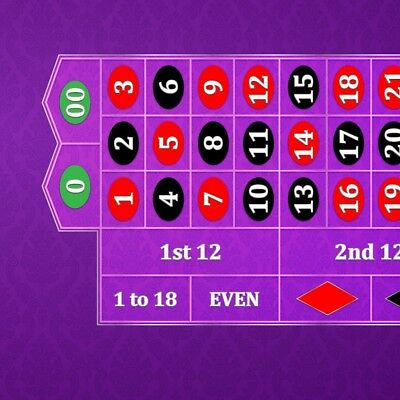 NEW Classic Roulette Layout - Purple - MADE IN THE USA