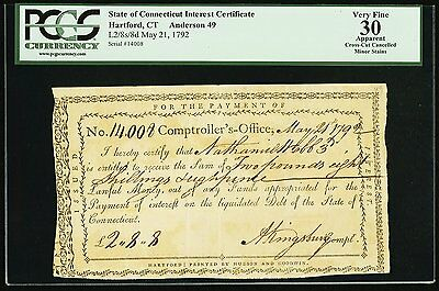 May 21 1792 State of Connecticut £2+ Interest Cert (Anderson 49) PCGS VF30