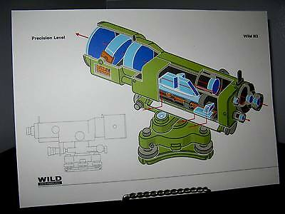 Vintage Wild Heerbrugg N3 Precision Level Mini Ad Poster with Specs