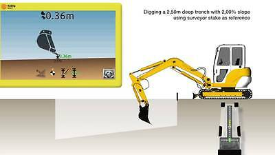 Geomax ExDig Touch 2D