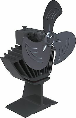 Heat powered stove fan new 2017 3 blade oscillating stove fan first oscillating!