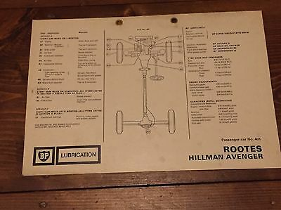 HILLMAN AVENGER (ROOTES)  BP lubrication chart. No.401 Free Postage U.K