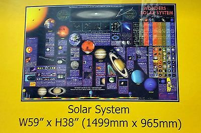 2 Space Series Solar System Constellations Laminated Wall Charts School Posters