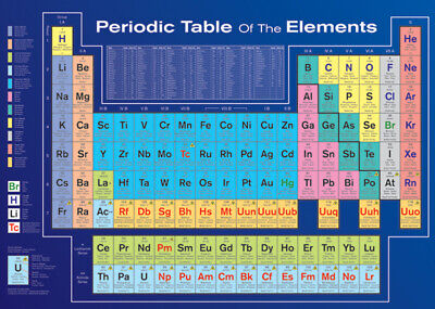 """PERIODIC TABLE OF THE ELEMENTS POSTER """"LARGE 61cm X 90cm """"BRAND NEW"""" EDUCATIONAL"""