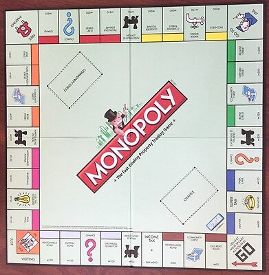 Monopoly board game - Board only
