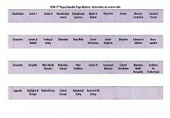 DSM-5 Repositionable Page Markers - NEW - 9780890425589 by American Psychiatric
