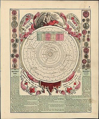 Celestial Solar System with Gold Coins of World 1892 antique decorative chart
