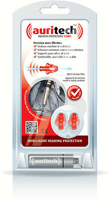 Auritech Hearing Protectors Earplugs Work machine Tool Noise Filtration