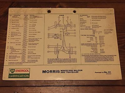 MORRIS MINOR 1000 & Traveller  Tc BP lubrication chart. No.011  Free Postage