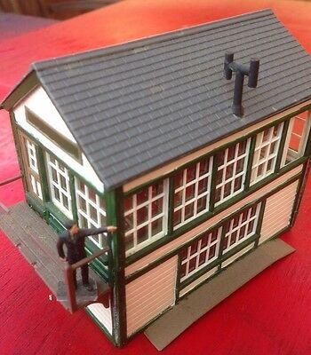 Southern Signal Box Full Detail & Lights