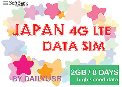 JAPAN DATA SIM Unlimited Data 4G Lte 2Gb 8 Days Prepaid Sim