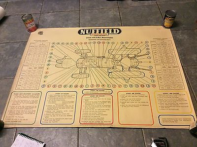 Nuffield Original Vintage Classic Antique Tractor Maintenance Chart Poster