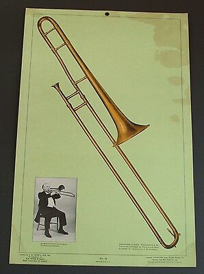 Trombone 1954 Cardboard Poster Charles Gusikoff The Philadelphia Orchestra