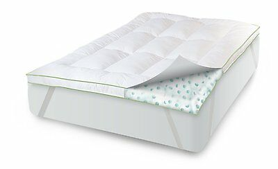 """Queen Size 3"""" Inch Deluxe Memory Foam Mattress Protector Bedding Pad Topper, New"""