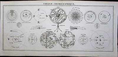 Cosmography armillary celestial spheres solar system planets c.1850 fine print