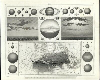 Planets Sky Celestial 1850s Heck Winkles World antique map Eastern Hemisphere