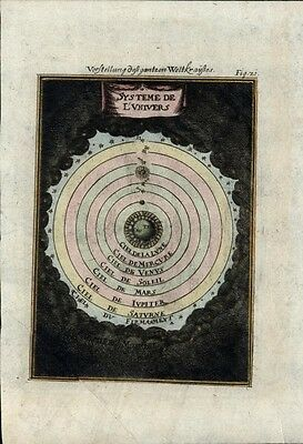 Celestial System of Universe diagram earth at center Sun 1719 old map print