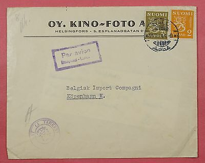 1944 Finland Airmail Cover Advertising To Denmark Censored