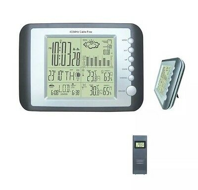 Digital Weather Station - Deluxe Thermometers & Outdoor Sensor Gardeners Mate