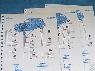 Renault 4 5 6 Fast-Moving Rubber Components Catalogue