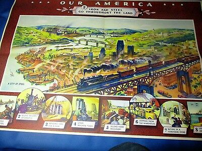 """Vintage 1943 Coca-Cola """"Our America Steel"""" Set of 5 Posters"""