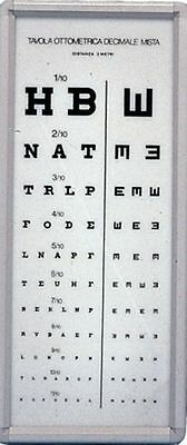 "Top Quality,Optometry Optometric Eyes Chart ""Mixed Decimal"" Set of 10 By BEXCO,"