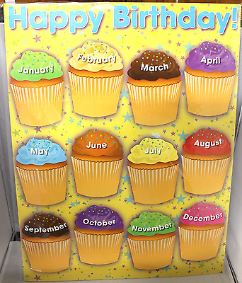 Large School Happy Birthday Learning Chart Educational
