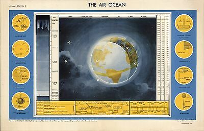1944 pictorial map The Air Ocean earth atmosphere importance pilots POSTER 8662