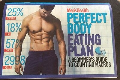 Men's Health Perfect Body Eating Plan Booklet