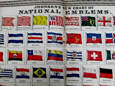 National Emblems World Flags U.S. Russia Siam Hawaii 1870 antique large chart