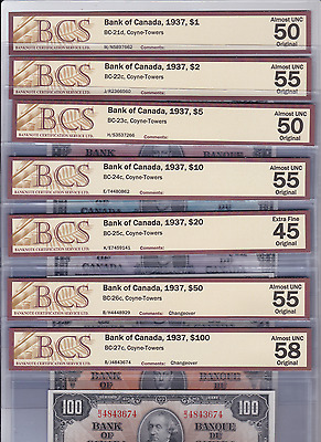 1937 Bank of Canada Complete Set of $1 to $100, Coyne-Towers, almost all AU 50+