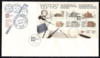 CANADIAN POST OFFICES, CAPEX 1987 STAMP EXPO ON CANADA 1987 Sc 1125A SHEET, FDC