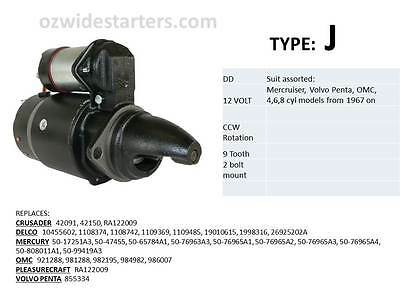 Mercruiser starter motor. suit many 4, 6, 8 cyl from 1967-on. Also Volvo Penta