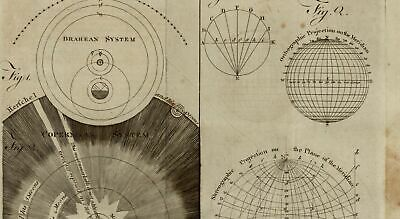 Solar system celestial globes sun earth orbits Copernican system 1799 rare chart