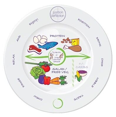 Portion Perfection Bariatric Plate - Porcelain