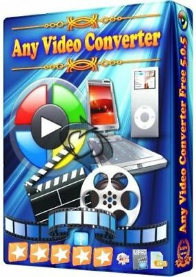 Any Video Converter supports Videos/Music/Recording/Download/Edit/Play Software